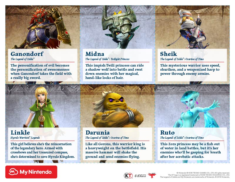 picture about Warriors Schedule Printable identified as Printable - Hyrule Warriors: Definitive Variation people B